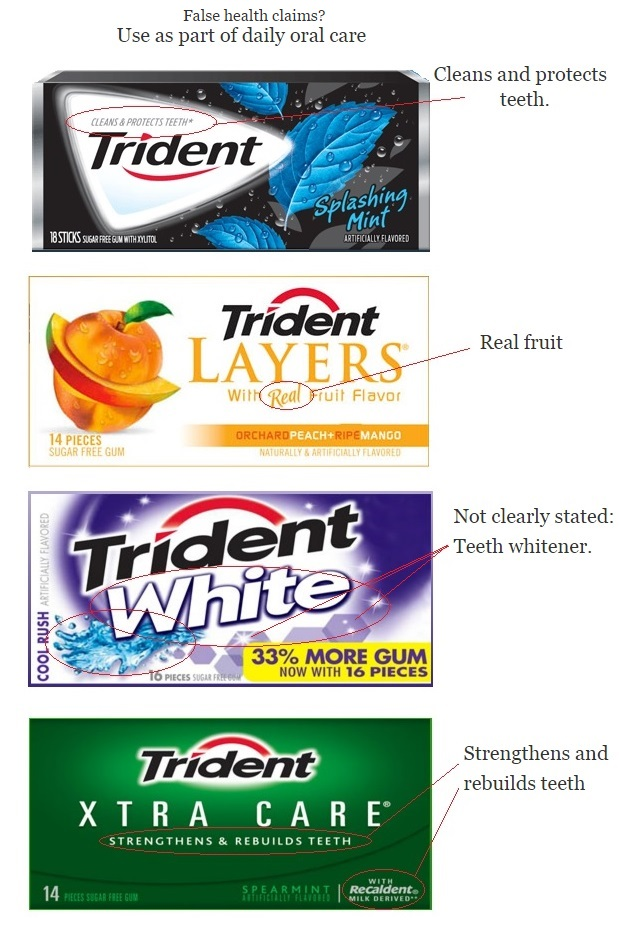 Chewing gum health claims