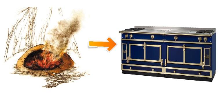 prehistoric oven versus luxurious oven